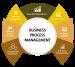 Aşağıdaki süreç yönetimi konularından hangisi 2019'da sizin ve kuruluşunuz için odak alanlardır?